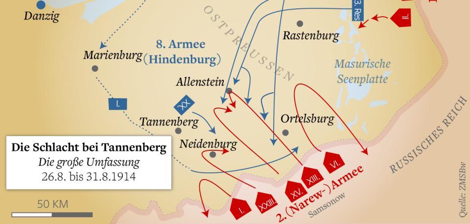 Die Schlacht bei Tannenberg