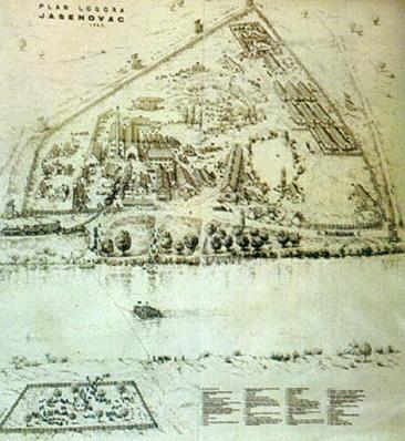 Plan des Lagers Jasenovac